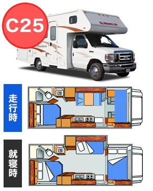 C25 Camping Car