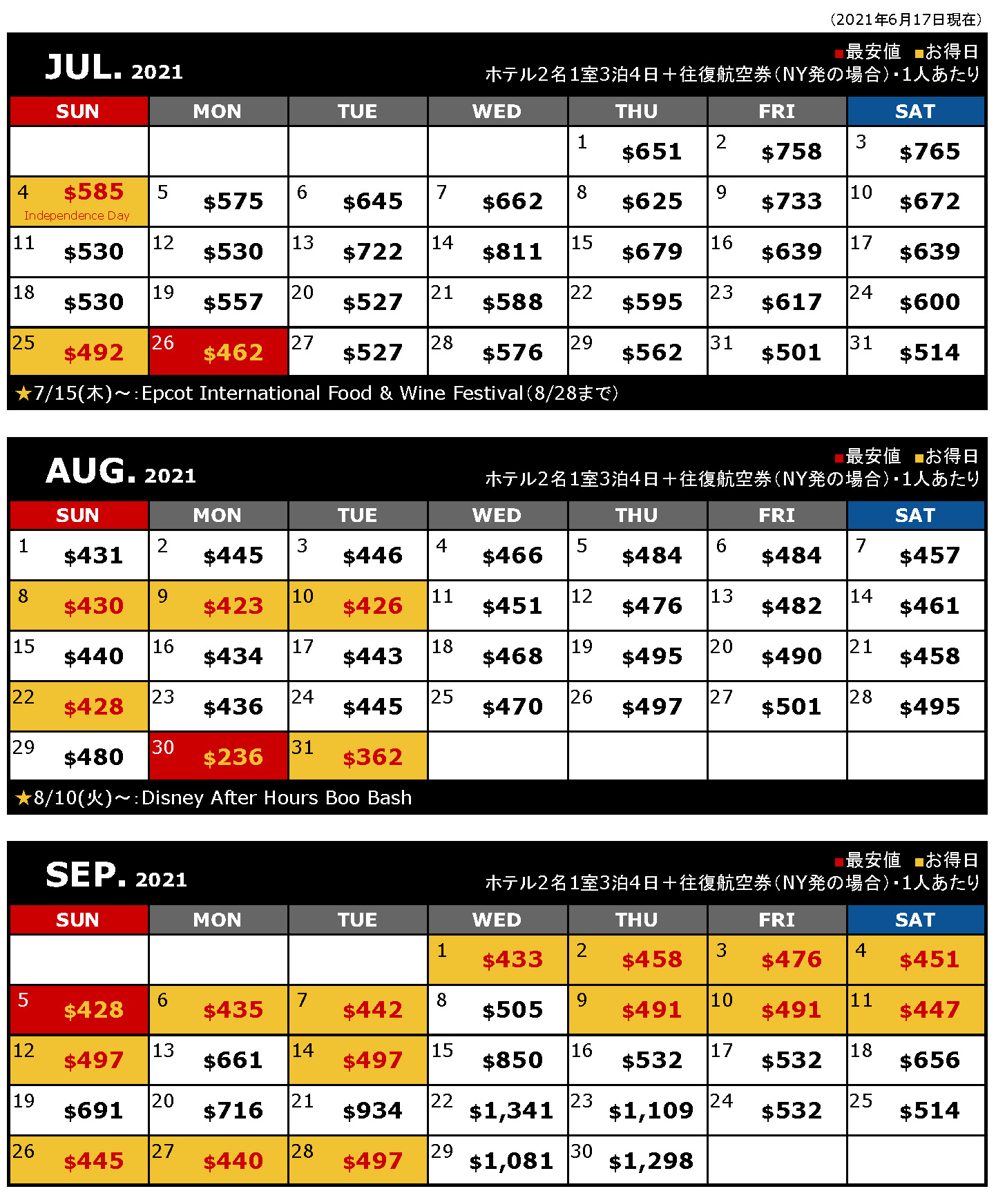 ウォルト・ディズニー・ワールド・リゾート料金カレンダー